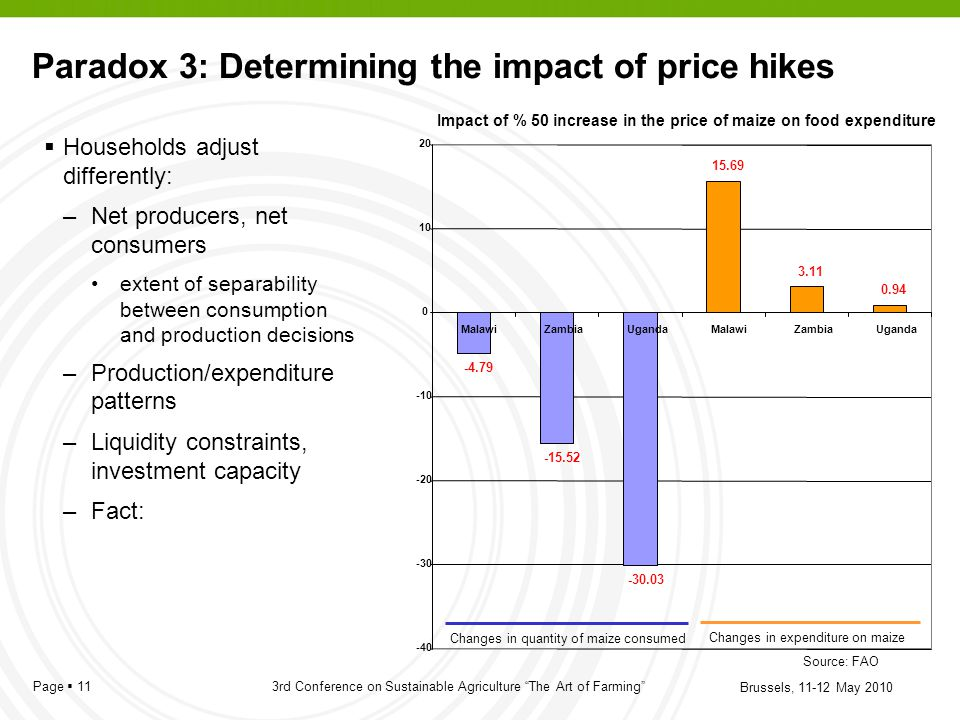 Paradox 3: Determining the impact of price hikes