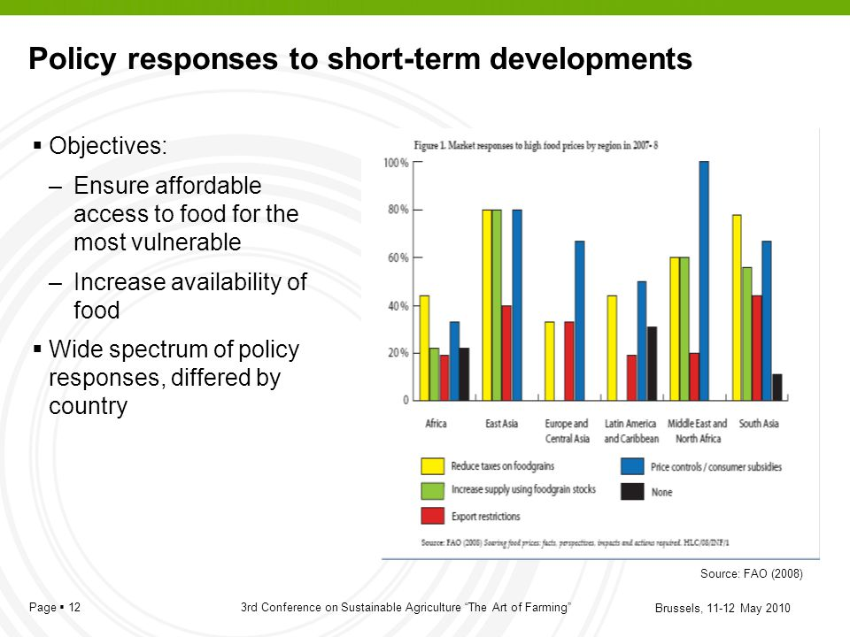 Policy responses to short-term developments