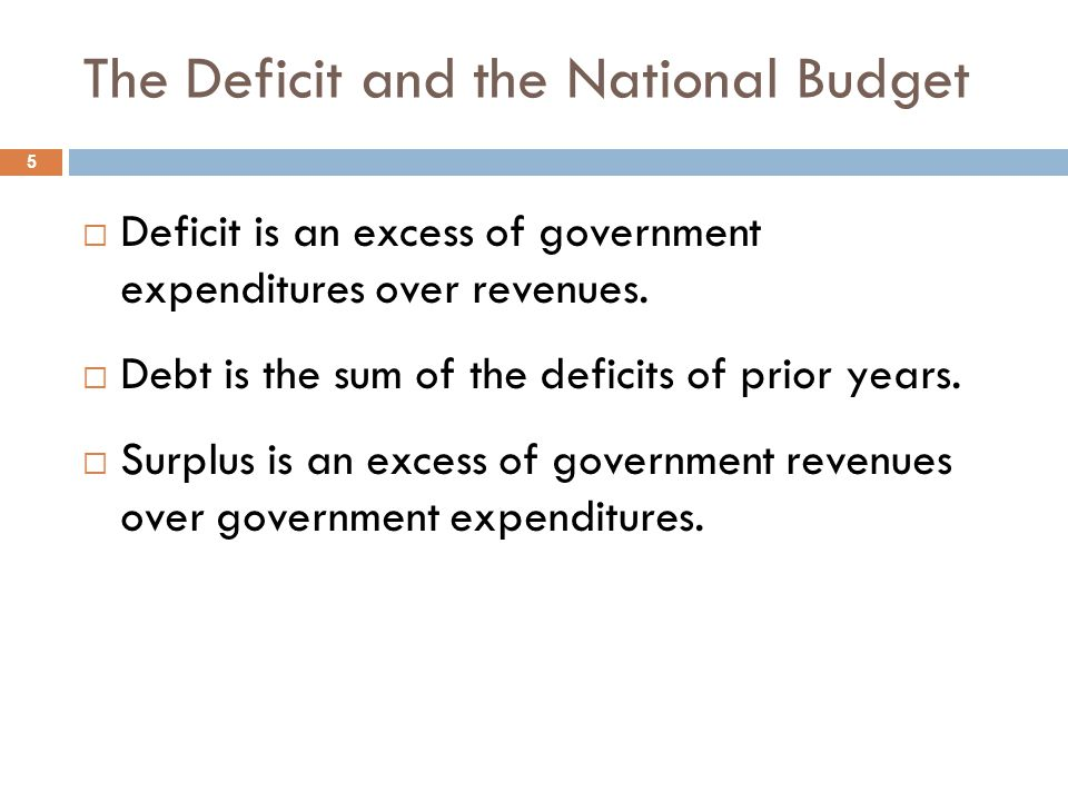 The Deficit and the National Budget