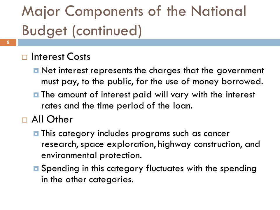 Major Components of the National Budget (continued)