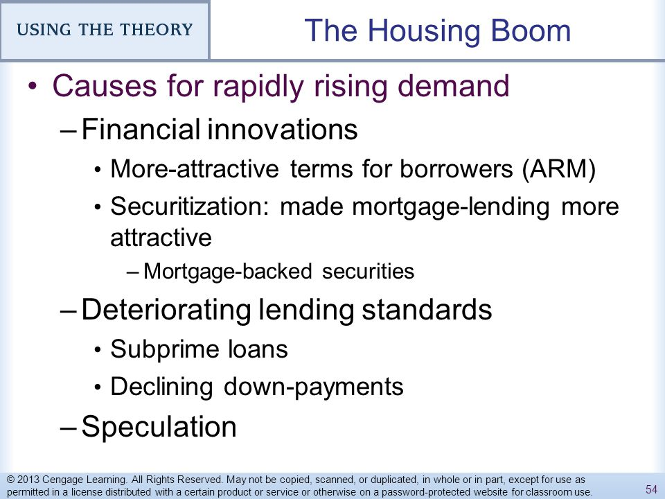 Causes for rapidly rising demand