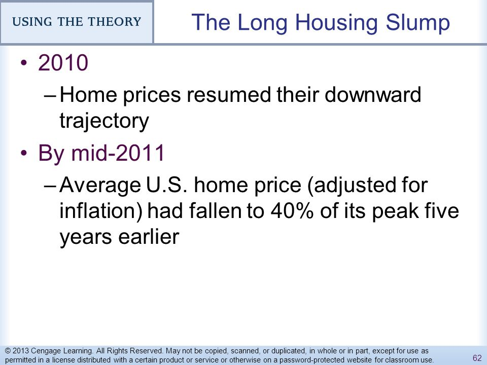 The Long Housing Slump 2010 By mid-2011