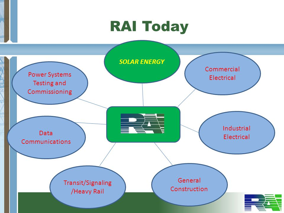 RAI Today SOLAR ENERGY Commercial Electrical