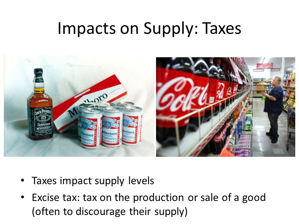 Impacts on Supply: Taxes