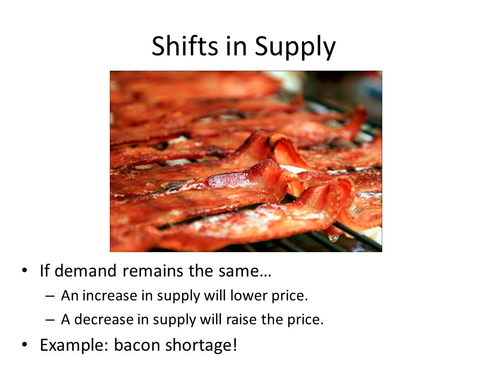 Shifts in Supply If demand remains the same… Example: bacon shortage!