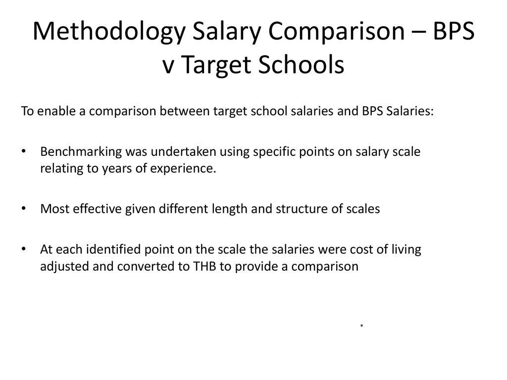 Bps Salary Information