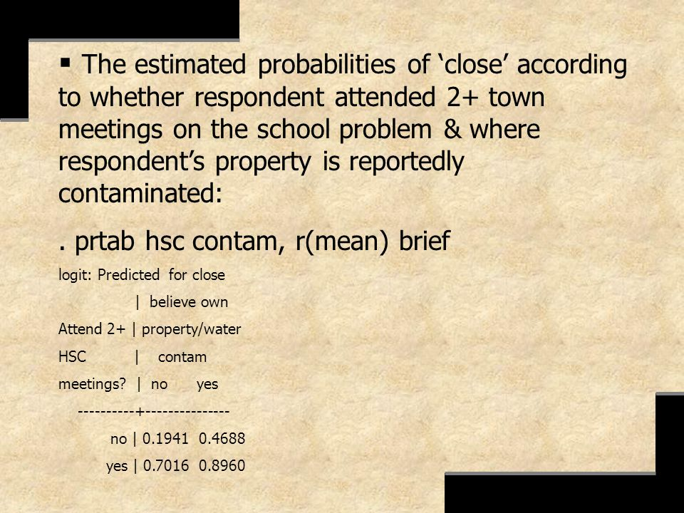 The estimated probabilities of 'close' according to whether respondent attended 2+ town meetings on the school problem & where respondent's property is reportedly contaminated: