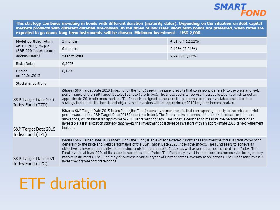 ETF duration S&P Target Date 2010 Index Fund (TZD)