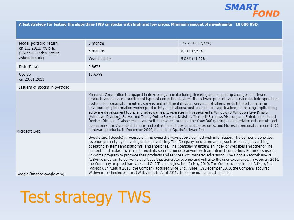 Test strategy TWS Model portfolio return on 1.1.2013, % p.a.