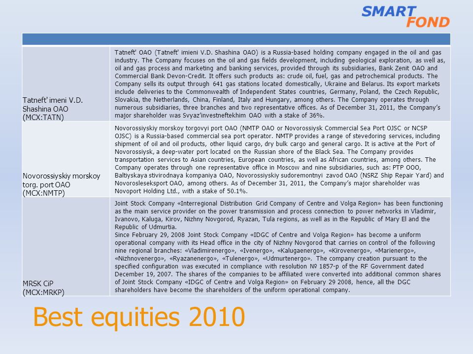 Best equities 2010 Tatneft imeni V.D. Shashina OAO (MCX:TATN)