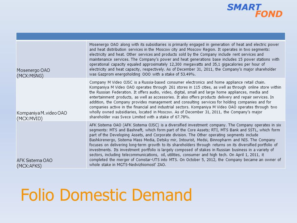 Folio Domestic Demand Mosenergo OAO (MCX:MSNG) Kompaniya M.video OAO