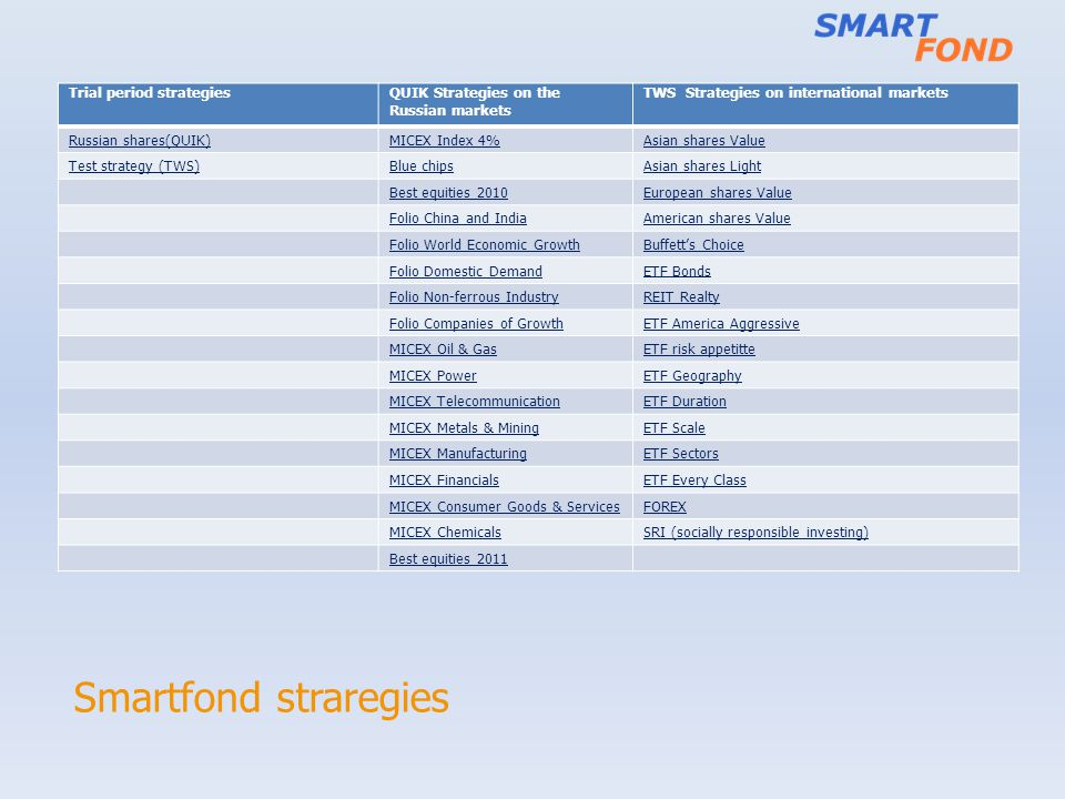 Smartfond straregies Trial period strategies