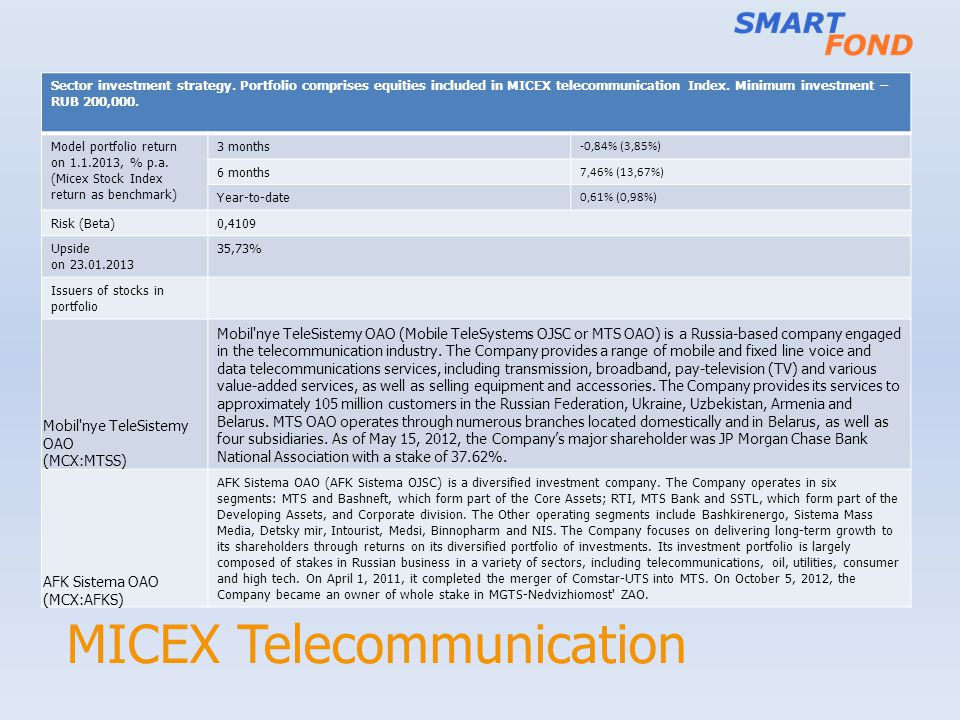MICEX Telecommunication