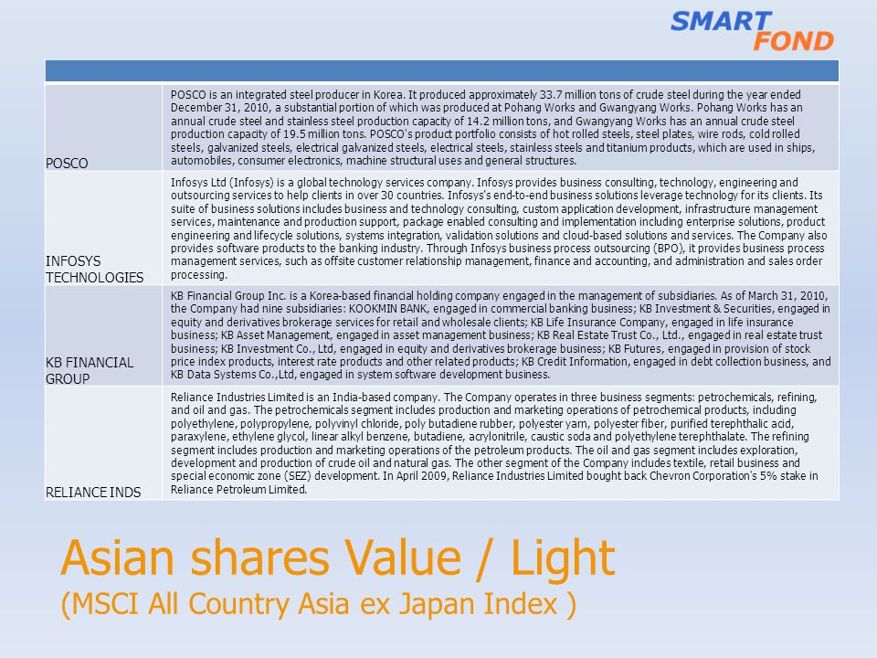 Asian shares Value / Light (MSCI All Country Asia ex Japan Index )