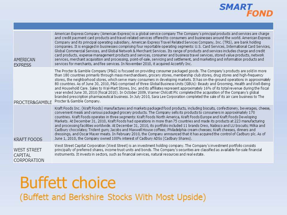 Buffett choice (Buffett and Berkshire Stocks With Most Upside)
