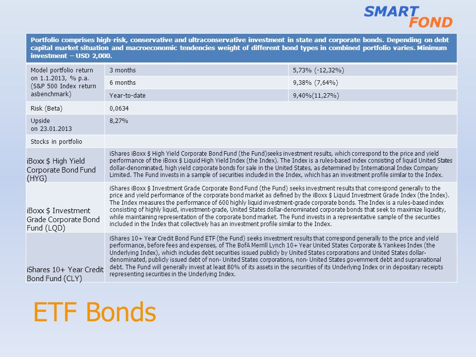 ETF Bonds iBoxx $ High Yield Corporate Bond Fund (HYG)