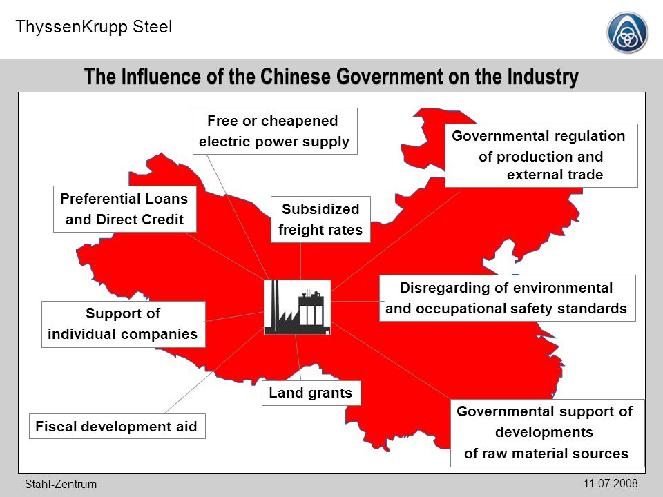 The Influence of the Chinese Government on the Industry