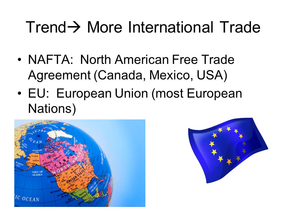Trend More International Trade