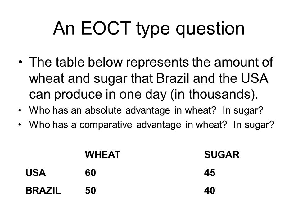 An EOCT type question The table below represents the amount of wheat and sugar that Brazil and the USA can produce in one day (in thousands).