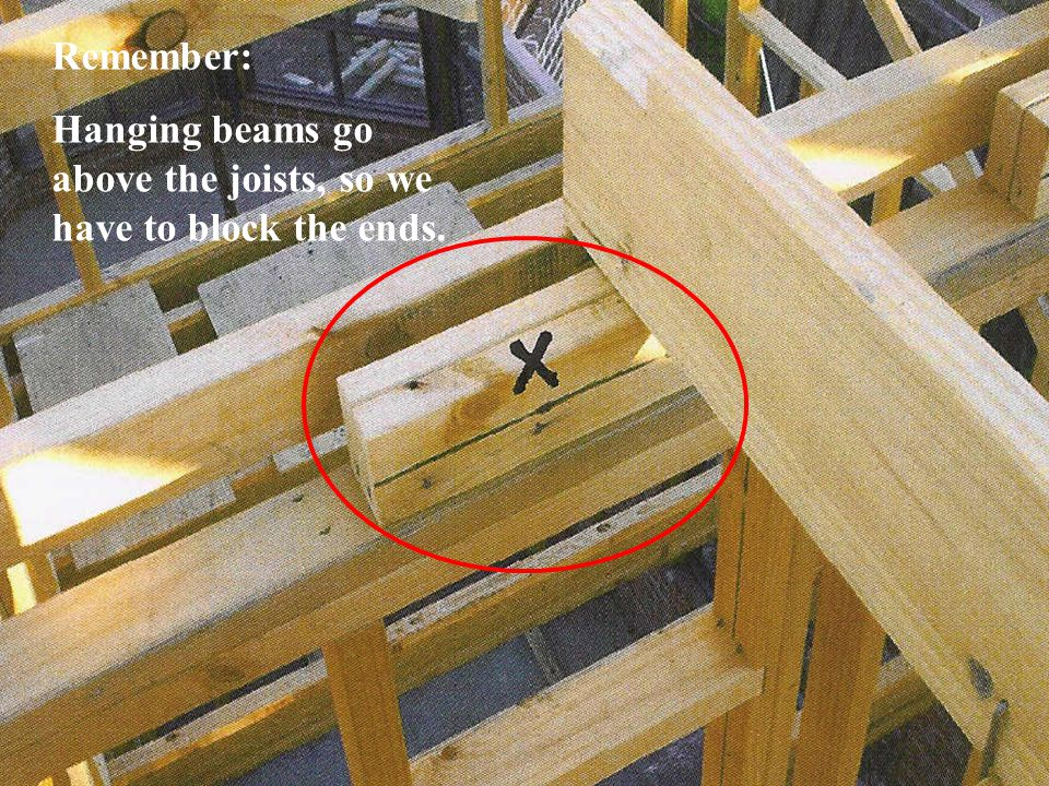 Remember: Hanging beams go above the joists, so we have to block the ends.