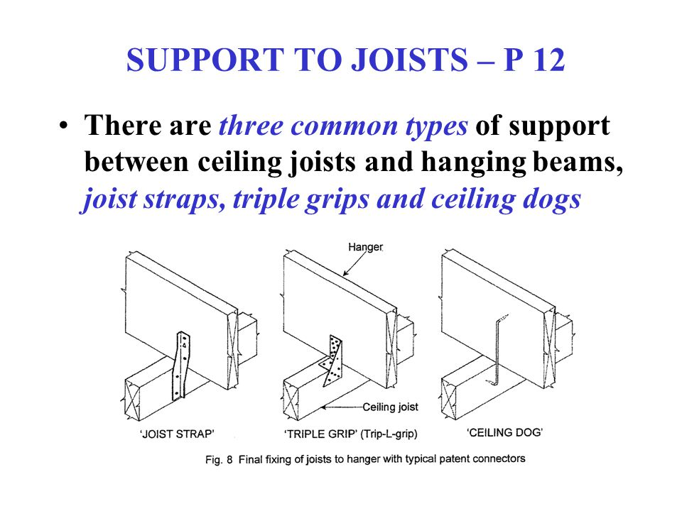 SUPPORT TO JOISTS – P 12