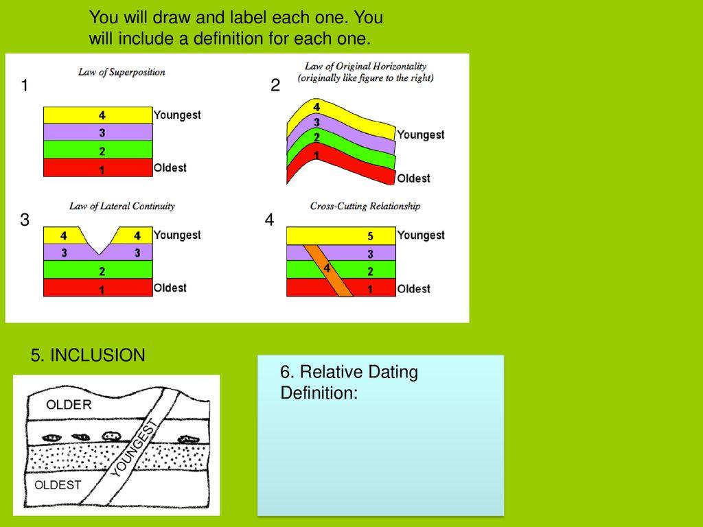 Konvertera enkelt Kvadratmillimeter mm2 till andra mätningar med detta onlineverktyg.