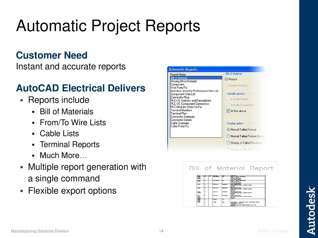 AMS | CAD Consulting Group - ppt download