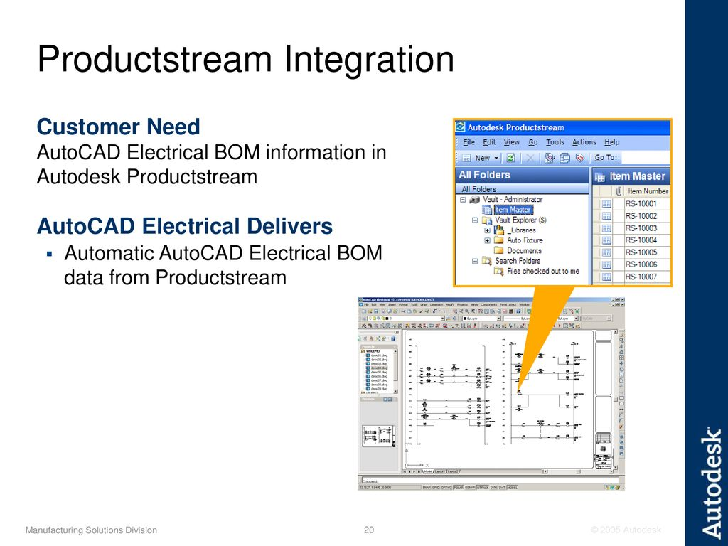 AMS   CAD Consulting Group - ppt download