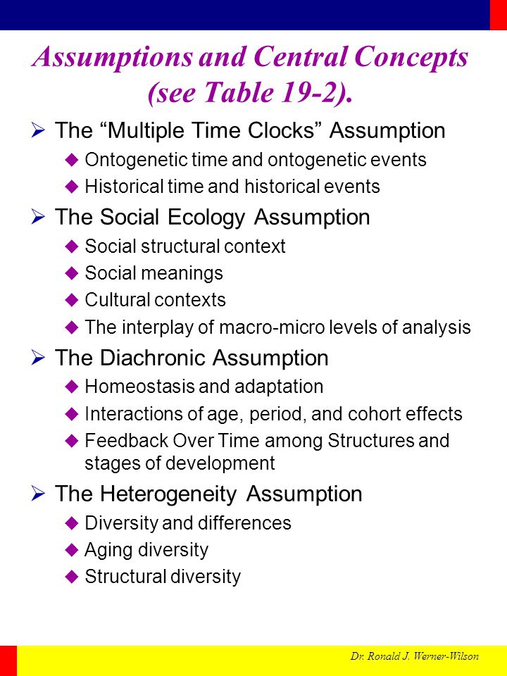 Assumptions and Central Concepts (see Table 19-2).