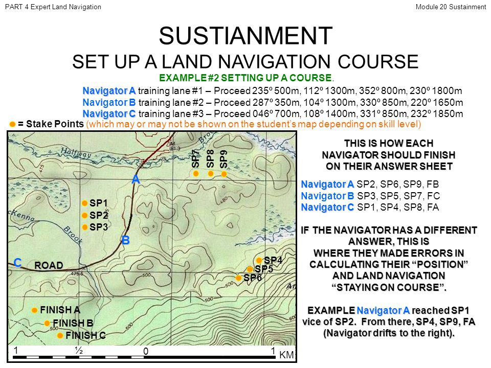 Land Navigation Risk Assessment Worksheet Gallery For. Using The Military Lensatic Pass Ppt Video Online Download. Worksheet. Crm Worksheet For Land Navigation At Mspartners.co