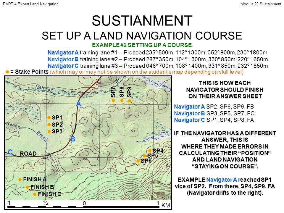 Land Navigation Risk Assessment Worksheet Collections. Ssg Black Land Nav Using The Military Lensatic Pass Ppt Video Online Download. Worksheet. Crm Worksheet For Land Navigation At Clickcart.co