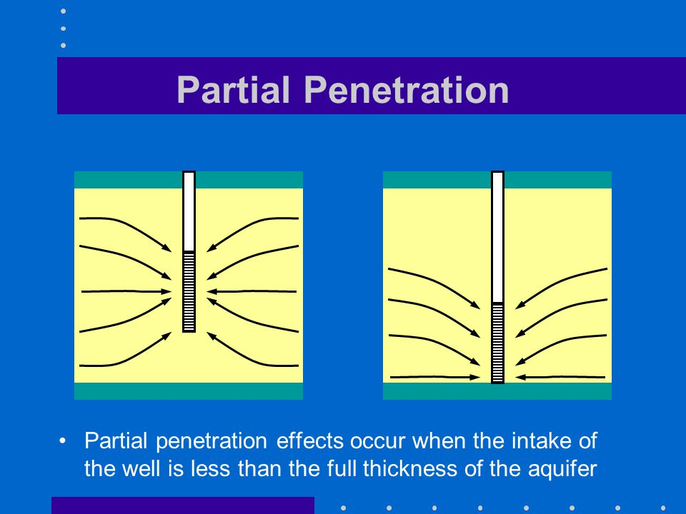 Well hydraulics partial penetration