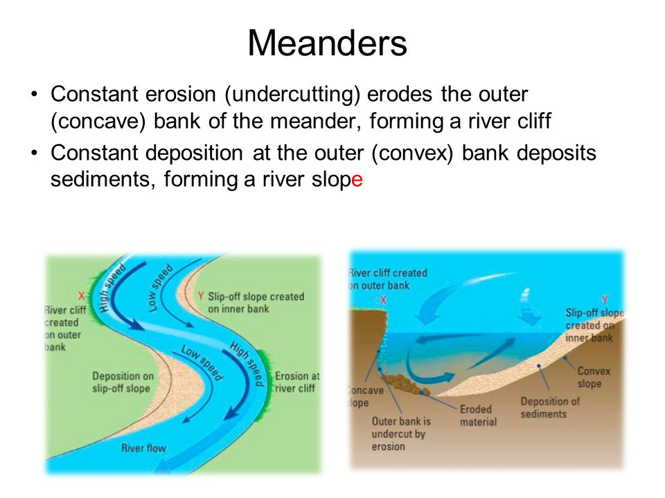 The Middle And Lower Course Of A River Ppt Video Online Download