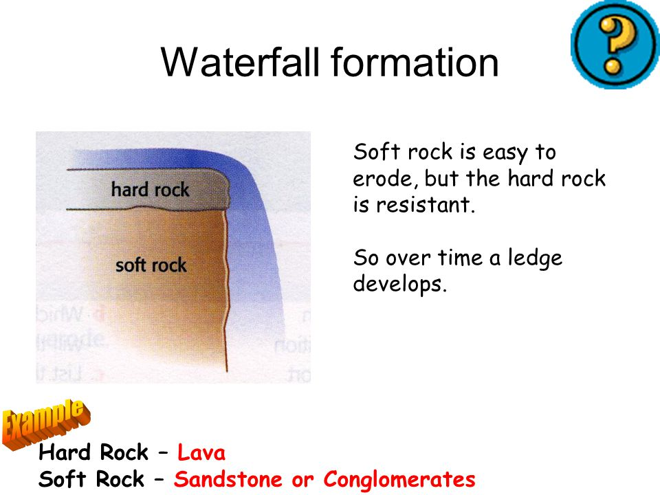 Rivers profiles landforms ppt video online download 14 waterfall formation example ccuart Gallery