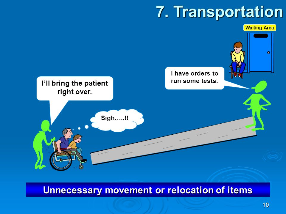 7. Transportation Unnecessary movement or relocation of items