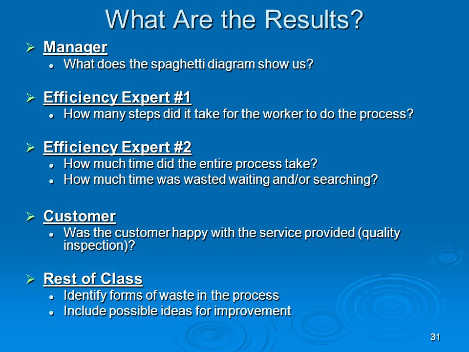 What Are the Results Manager Efficiency Expert #1
