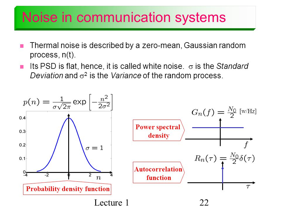 Noise in communication systems