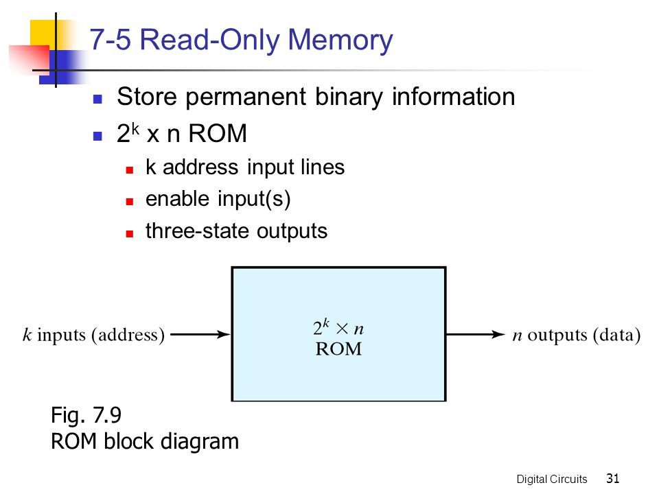 7-5 read-only memory store permanent binary information 2k x n rom