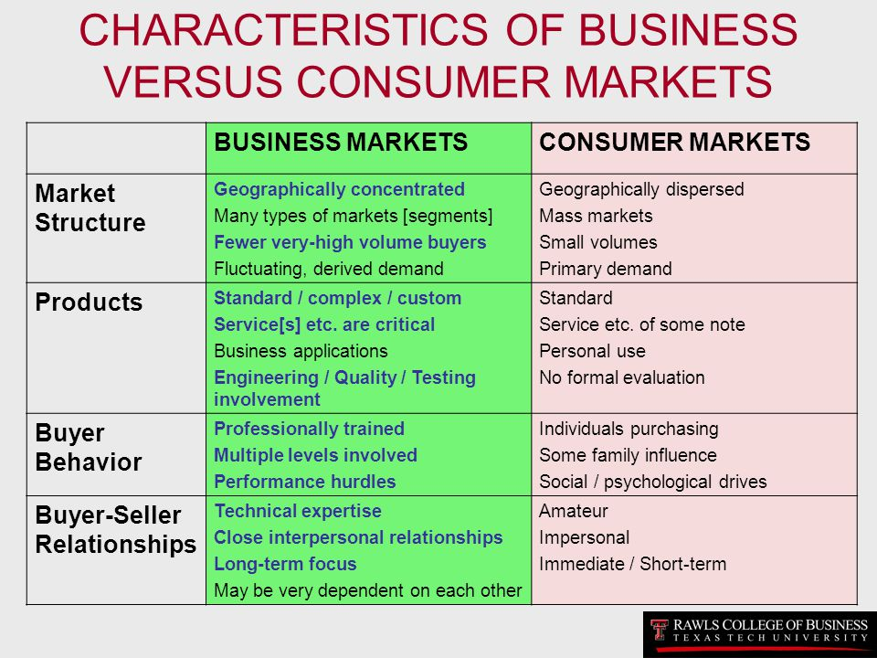 CHARACTERISTICS OF BUSINESS VERSUS CONSUMER MARKETS