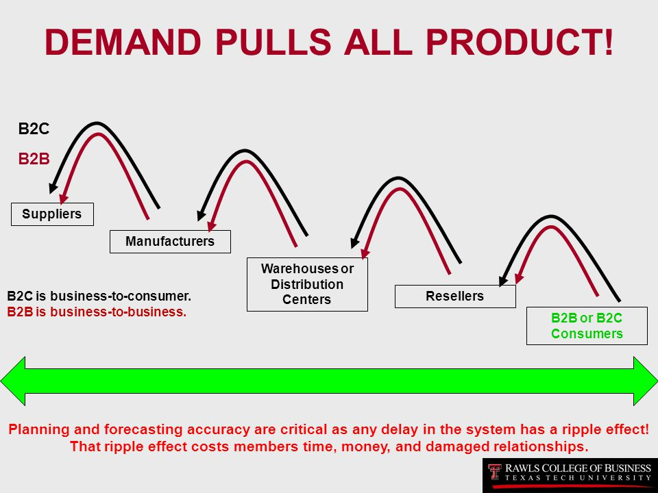 DEMAND PULLS ALL PRODUCT!