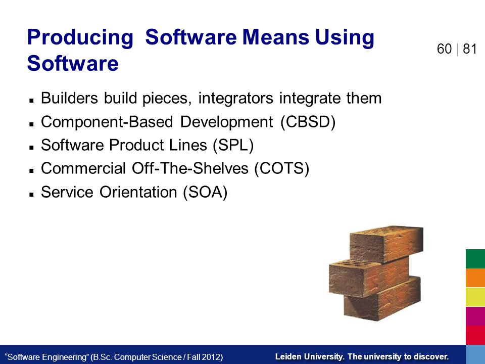 Producing Software Means Using Software
