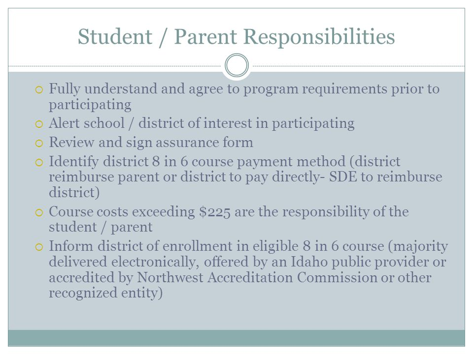 Student / Parent Responsibilities