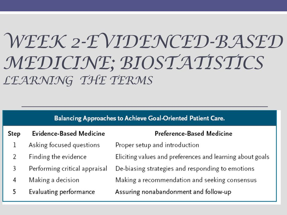Week 2-Evidenced-based medicine; biostatistics learning the terms