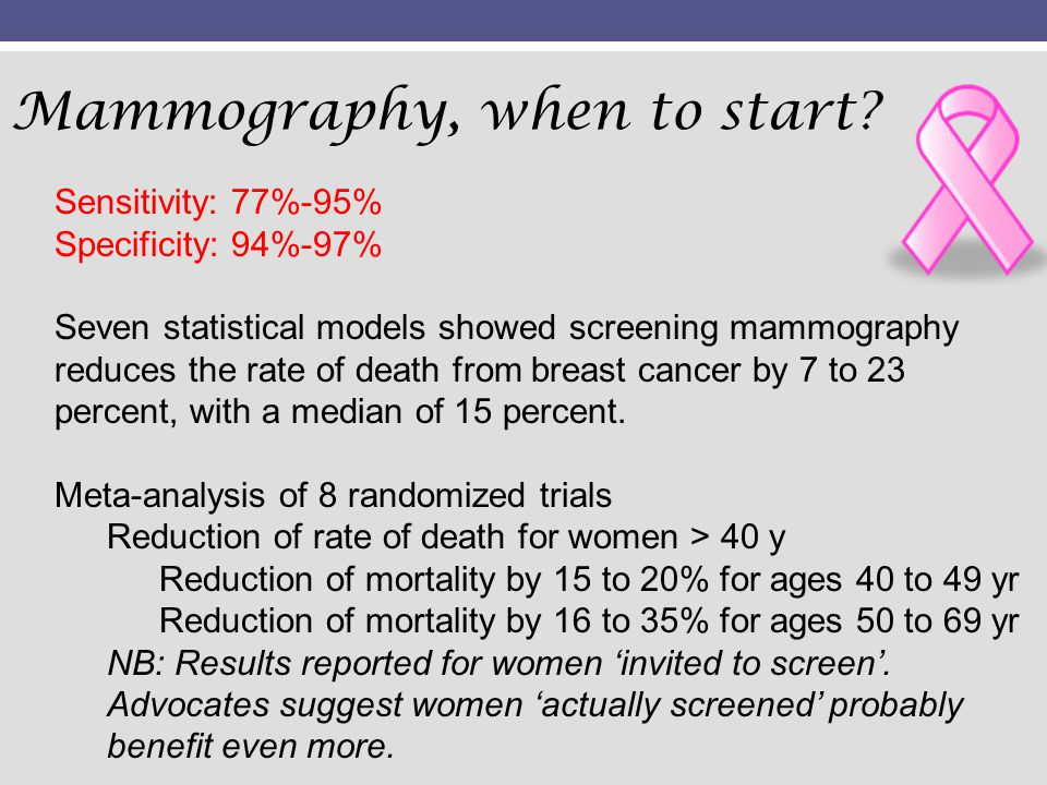 Mammography, when to start