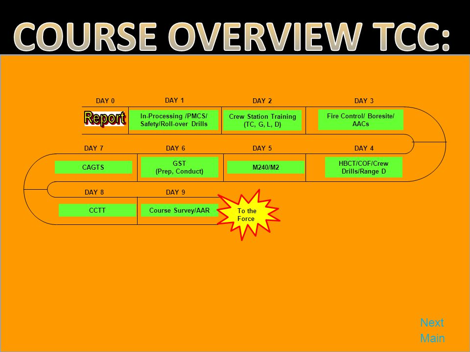 COURSE OVERVIEW TCC: Next Main Report DAY 0 DAY 1