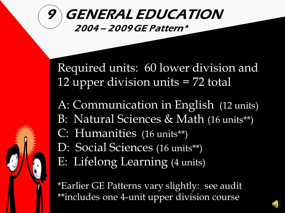 GENERAL EDUCATION 2004 – 2009 GE Pattern* Required units: 60 lower division and 12 upper division units = 72 total.