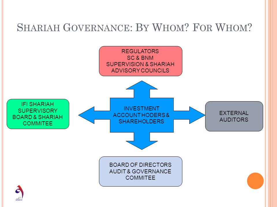 Shariah Governance: By Whom For Whom