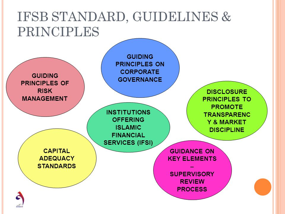 IFSB STANDARD, GUIDELINES & PRINCIPLES