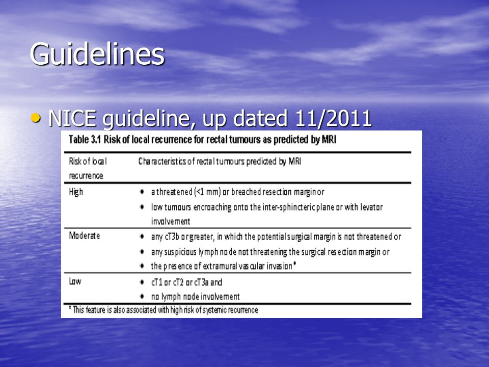 Guidelines NICE guideline, up dated 11/2011