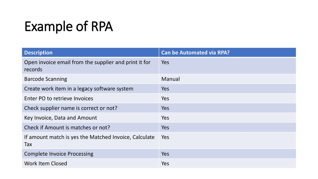 Robotic Process Automation (RPA) - ppt download